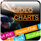 Billboard.com Video Charts App