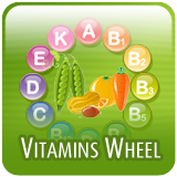 Vitamins Wheel App